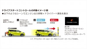 carlineup_sienta_safety_active_pic_02_01
