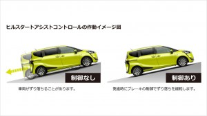 carlineup_sienta_safety_active_pic_03_02