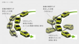 carlineup_sienta_safety_active_pic_04_01